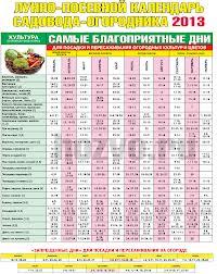 Лунный календарь для садоводов 2013