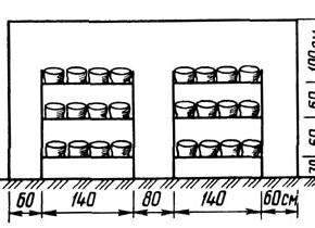 Шампиньонницы-специальные сооружения для выращивания грибов