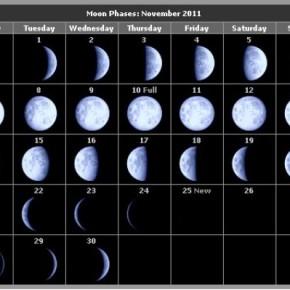 Лунный посадочный календарь на март 2018